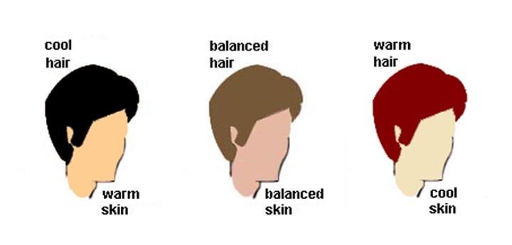 how to produce melanin for hair